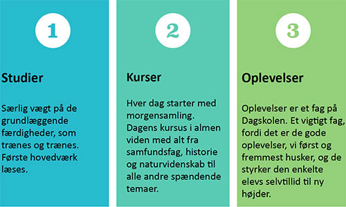 Dagskolen på Bustrup er en dagbehandlingsskole